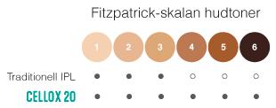 fitzpatrick-cellox-20